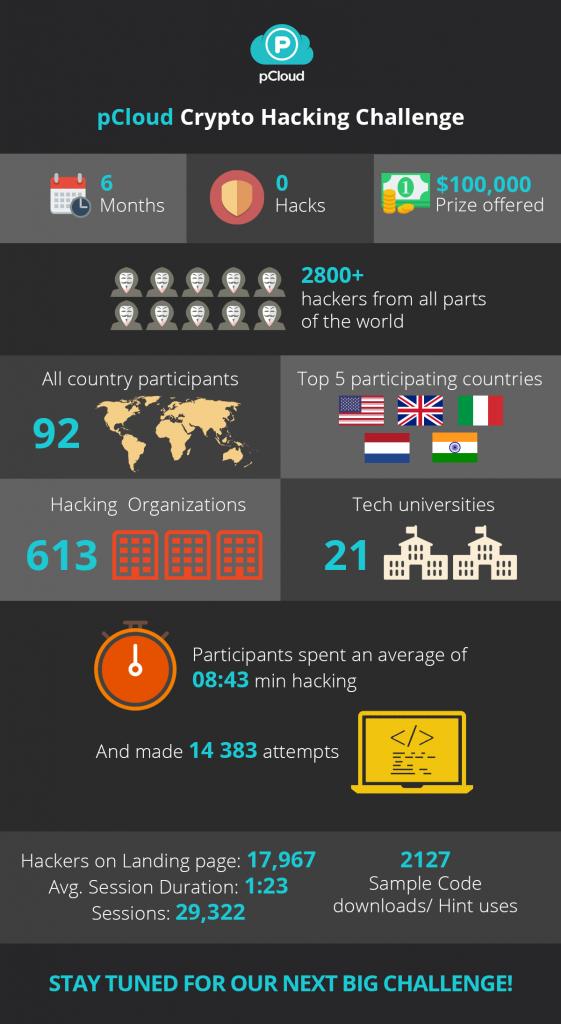 challenge_infographic