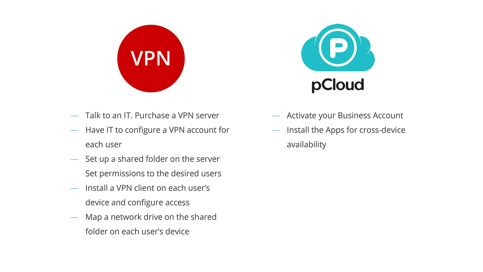 VPN vs. Cloud-Set up