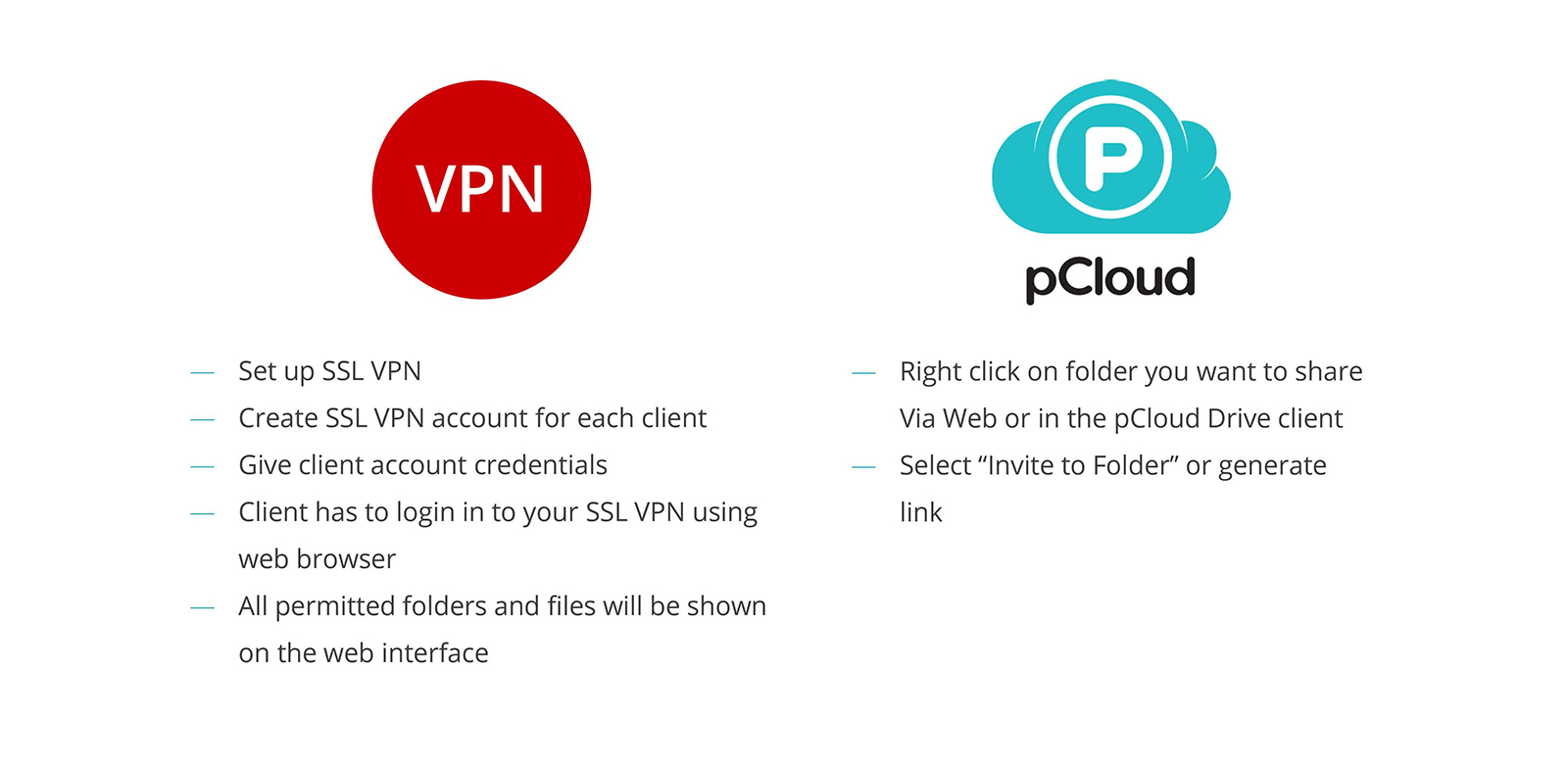 VPN vs. Cloud-Sharing-Files-with-a-client
