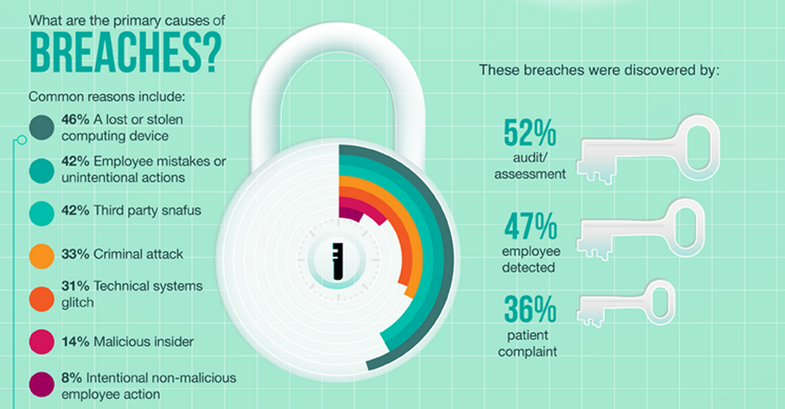 data-breach-infographic